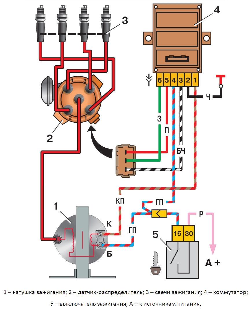 схема системы зажигания на ниве 2121