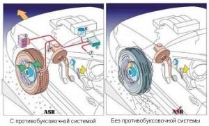 Машина с ASR и без нее