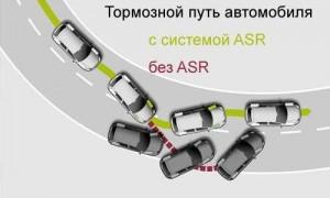 Машина с ASR и без
