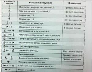Инструкция к томагавк 9010