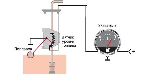 схема работы датчика уровня топлива
