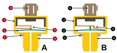 Схемы типа А и В датчика давления масла