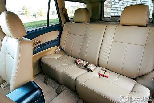 Полноприводные автомобили до 500 тысяч рублей