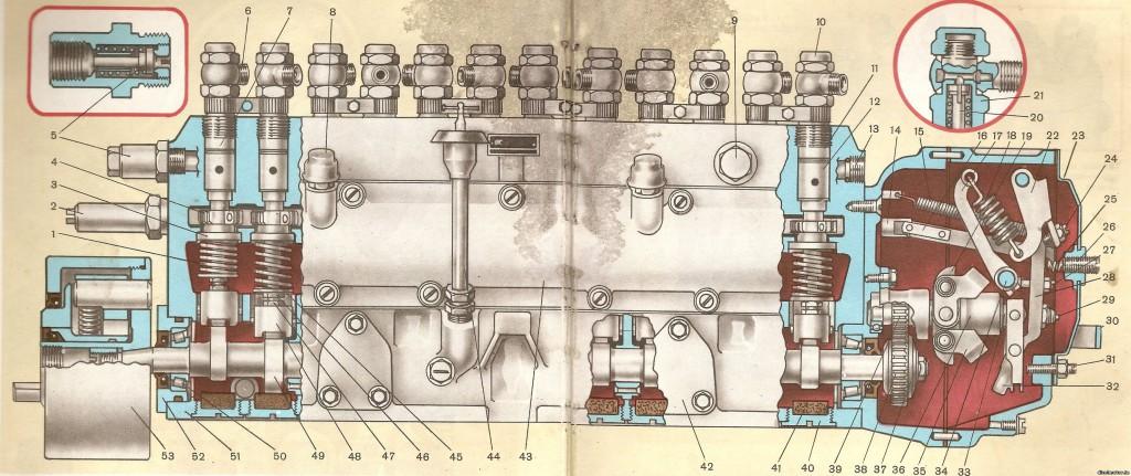 yamz-238-ustroystvo